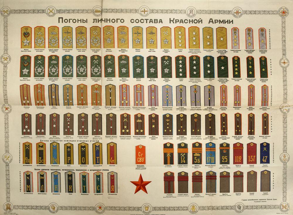 Rangos militares del ejército ruso